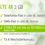 winSIM LTE All Tarife
