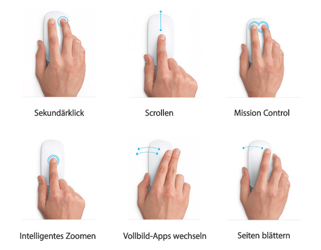 Apple Multi Touch Gesten