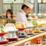 Sushi Circle Gutschein