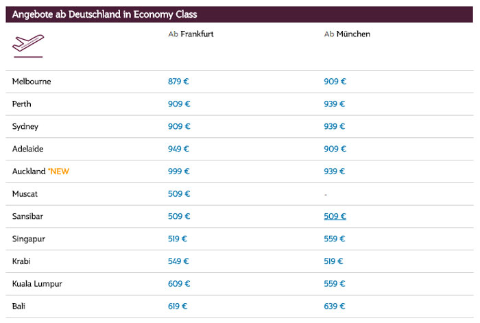 Qatar Last Minute Angebote Preise