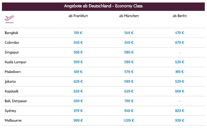 Preise Qatar Airways Sale
