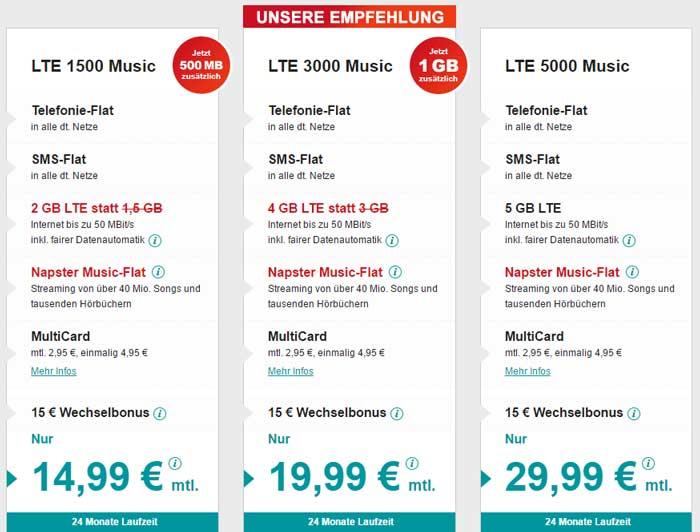 helloMobil LTE Tarife