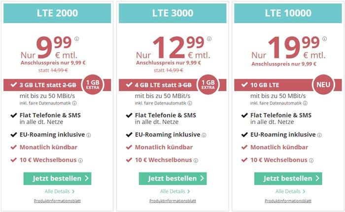 PremiumSIM LTE 10000 Tarif