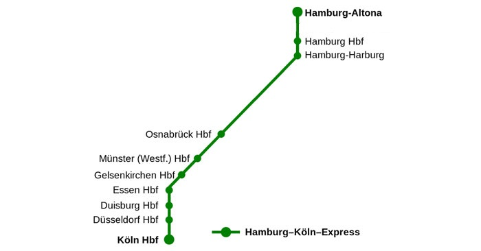 Strecke HKX