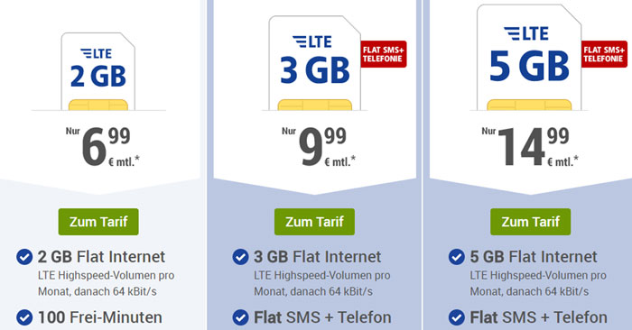 1&1 All-net & Surf Special für 6,99€