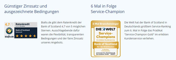 Bewertung Bank of Scotland Ratenkredit