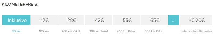 Ubeeqo Kilometerpreis