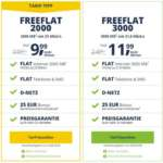Freenetmobile FreeFlat 2000 Handytarif (All-Net-Flat & 2 GB Internet) für 9,99€