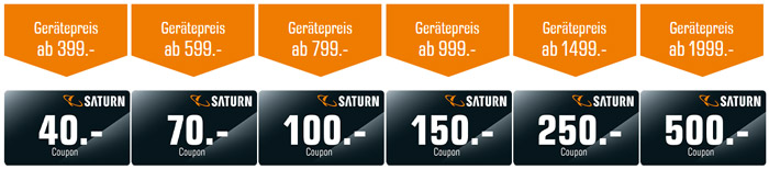 Saturn Gutscheine Online