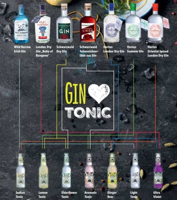 LIDL Gin Tonic Water