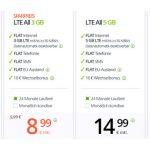 winSIM LTE All Tarife: z.B. All-Net-Flat mit 3 GB Internet für 8,99€/Monat