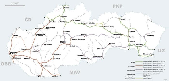 Schienennetz Slowakei