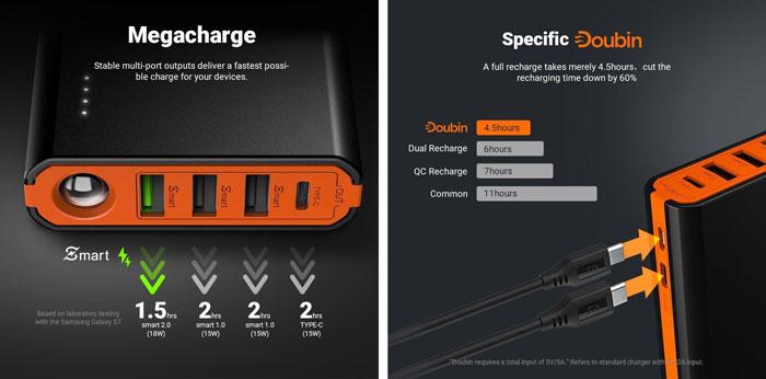 EasyAcc Powerbank Dual-Eingänge & Quick Charge Ausgänge