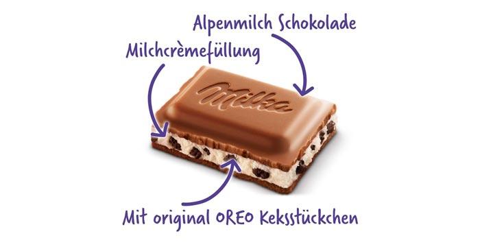 Milka Oreo Schokolade Füllung