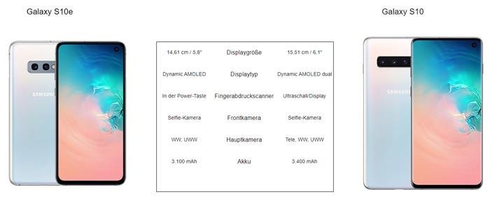 Vergleich Samsung Galaxy S10e & Samsung Galaxy S10