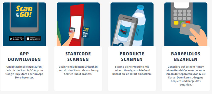 Funktionsweise Penny Scan&Go App