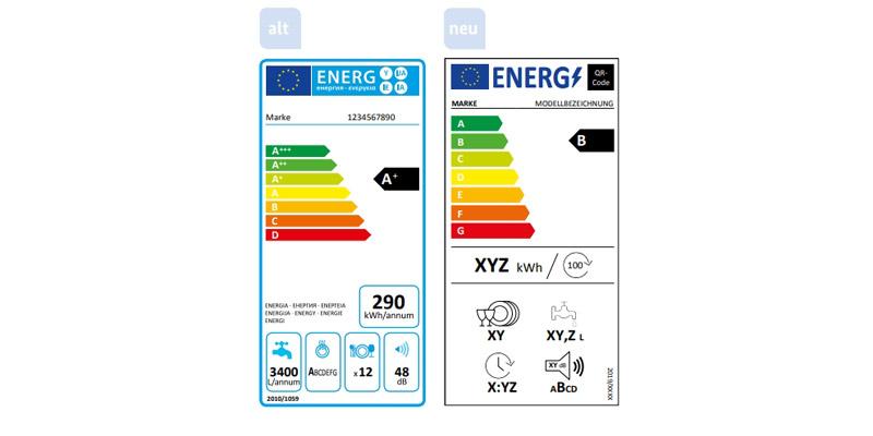 Neue Energieeffizienzklassen