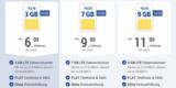 1&1 All-Net & Surf Special Handytarif mit 3 GB LTE bei GMX für 6,99€