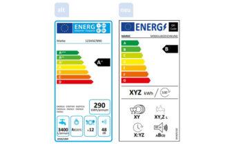 Neue Energieeffizienzklassen ab März 2021: A+++ wird abgeschafft